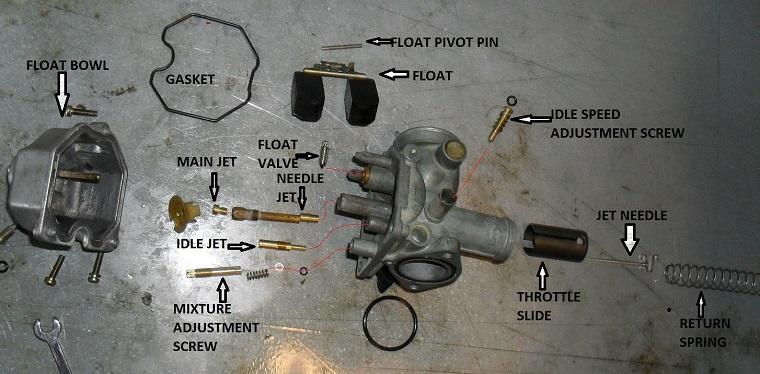 how-to-rejet-a-carburetor - MotoMatter