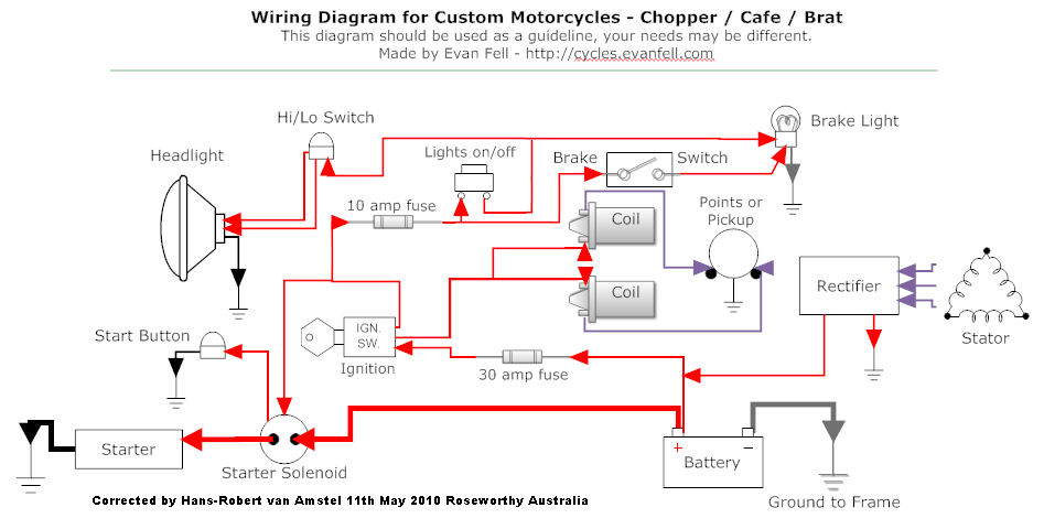 Custom wiring Cafe Racer