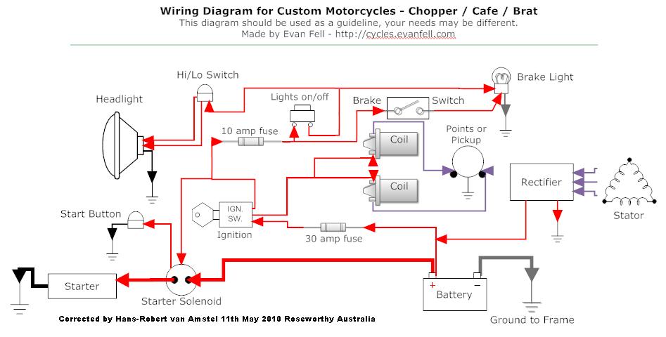 Custom wiring Cafe Racer