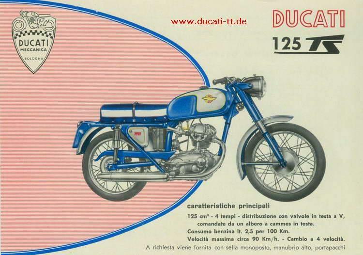 Ducati 125ts