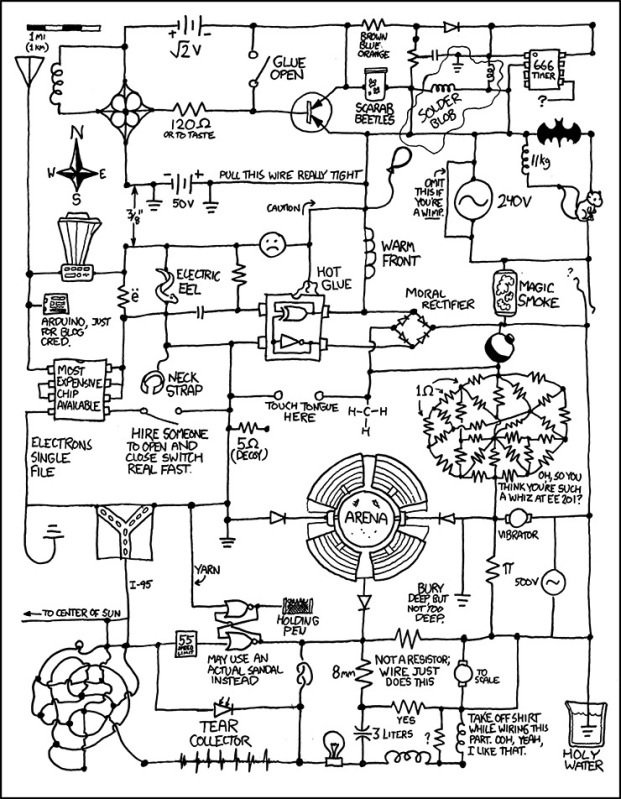 Cafe Bike Wiring Diagram