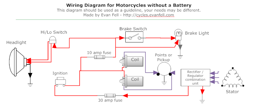 wiring a cafe racer witout a battery